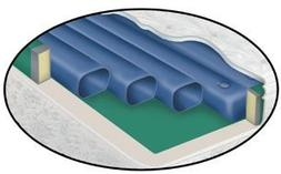 Waterbed Tubes- Free Flow Softside fluid bed replacement tub